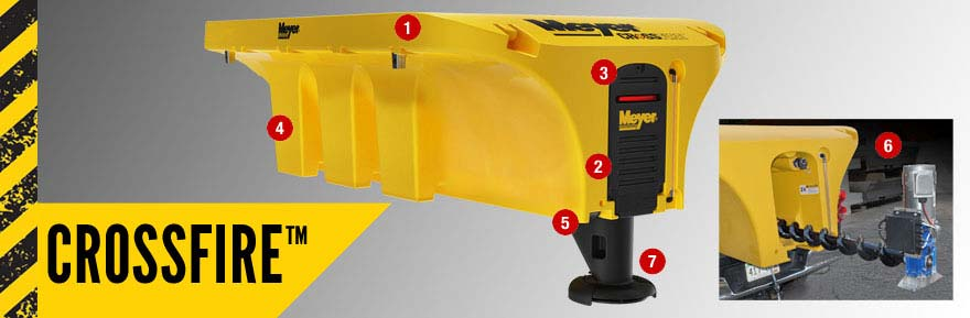 Meyer Crossfire Material Spreader