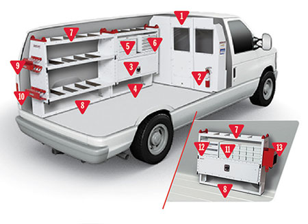 Weather Guard Plumber Van Configuration